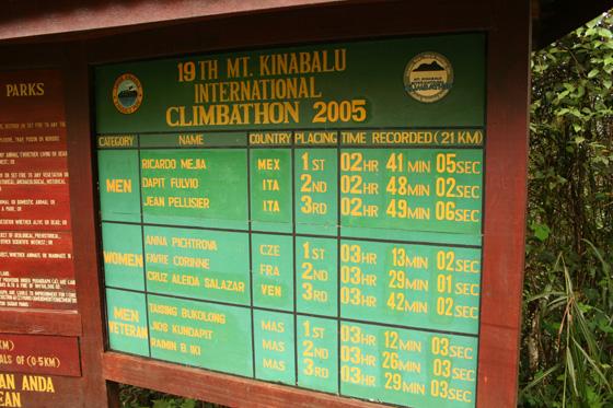 Kinabalu National Park 5