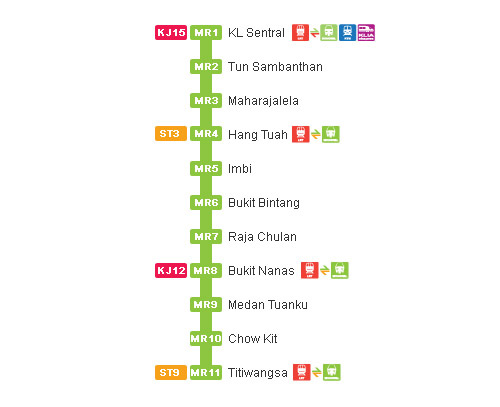 Map of Kuala Lumpur Wonderful Malaysia