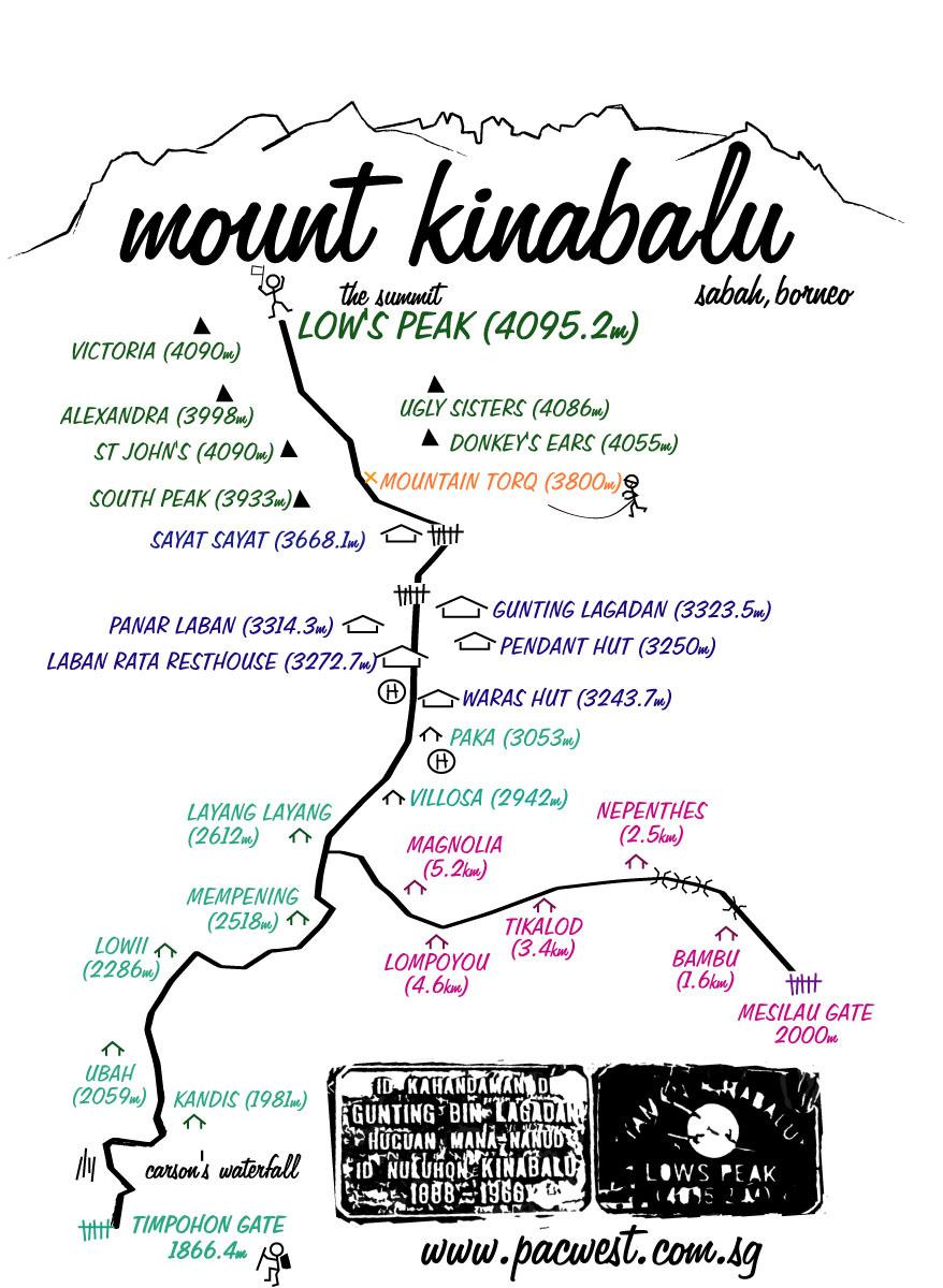Mount Kinabalu In Sabah Borneo Malaysia Wonderful Malaysia